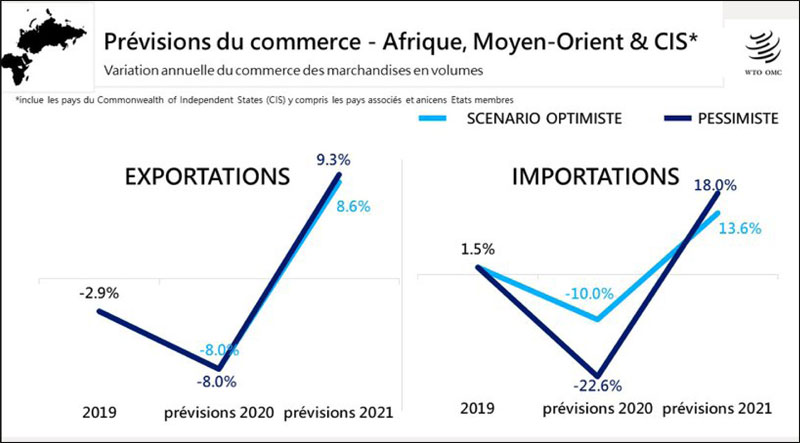 commerce-mena-afrique-038.jpg