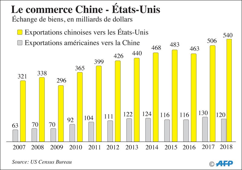 commerce_chine_usa_077.jpg