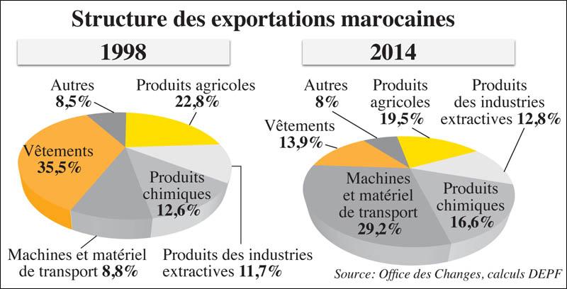 commerce_exterieur.jpg