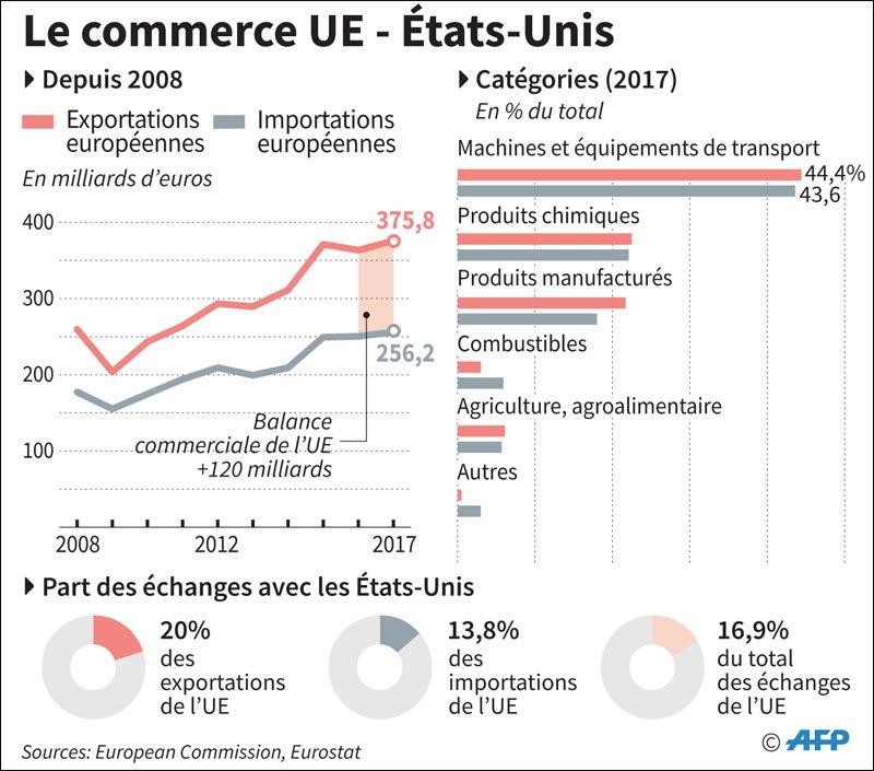 commerce_ue-usa_074.jpg