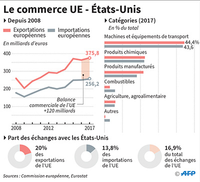 commerce_ue_usa.jpg