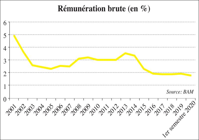 compte-sur-carnet-remuneration-075.jpg