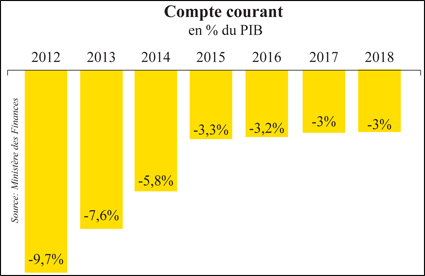 compte_courant_060.jpg