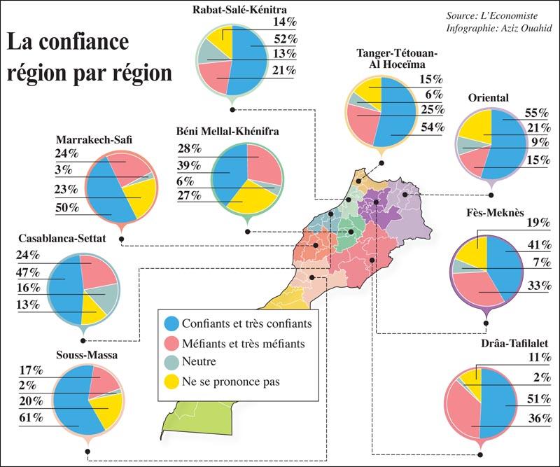 confiance_ministres_regions_033.jpg