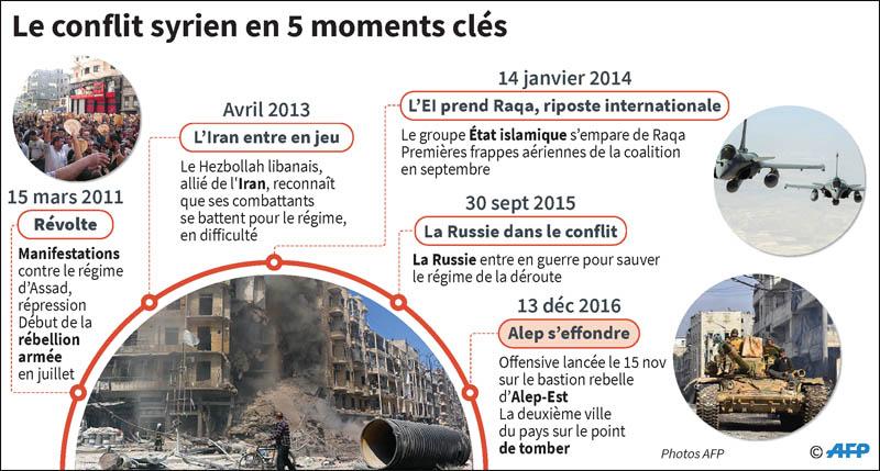 conflit_syrien_018.jpg