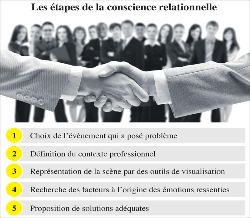 consciences_relationnelles_031.jpg