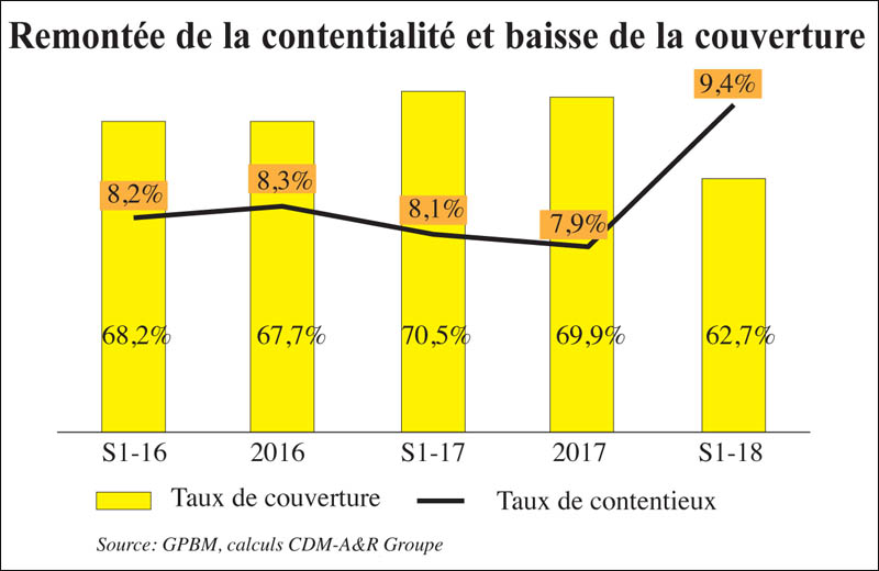 contentialite_banques_019.jpg