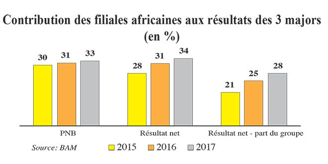 contribution_banques_africaines.jpg