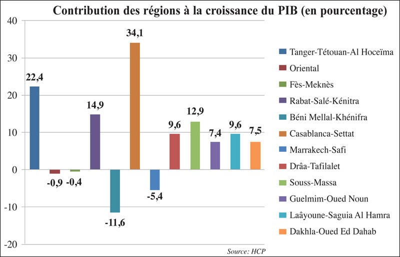 contribution_des_regions_043.jpg
