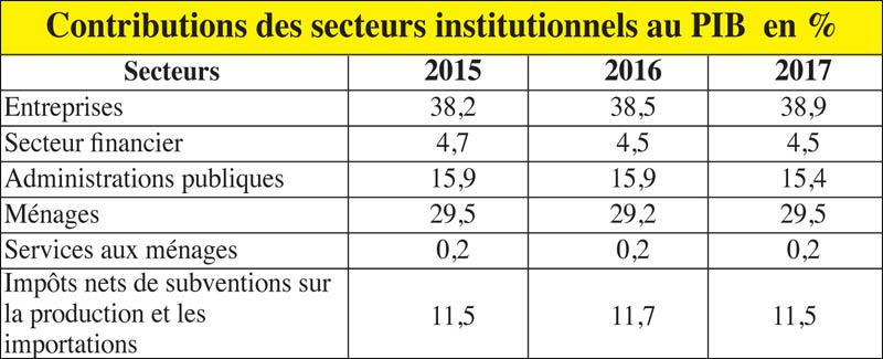 contributions_des_secteurs_020.jpg