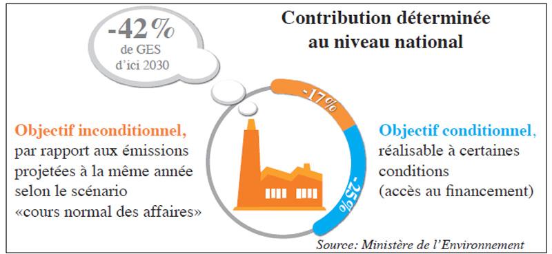 cop22_contribution_determinee_au_niveau_national.jpg