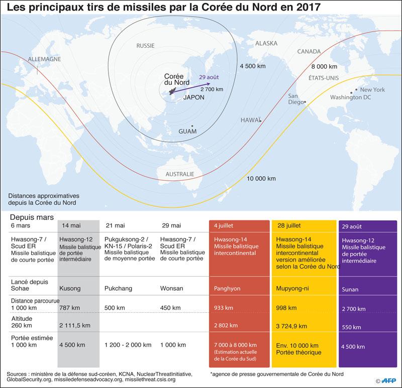 La Chine discute à l'ONU d'une