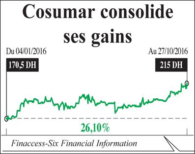cosumar_gains_086.jpg