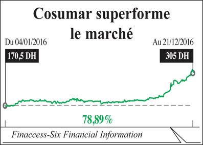 cosumar_superforme_022.jpg