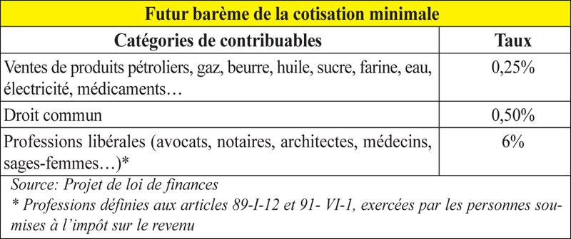 cotisation-minimale-034.jpg