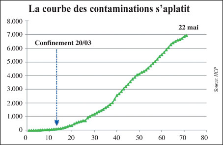 courbe-contamination-071.jpg