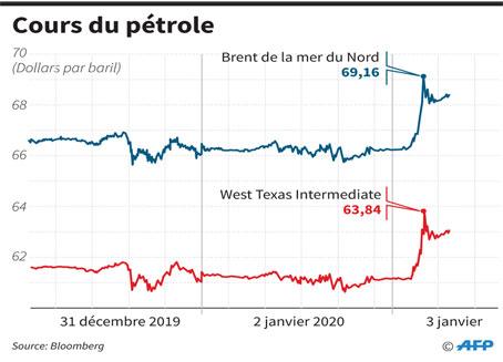 cours-du-petrole-070.jpg