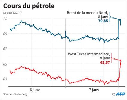 cours-petrole-072.jpg