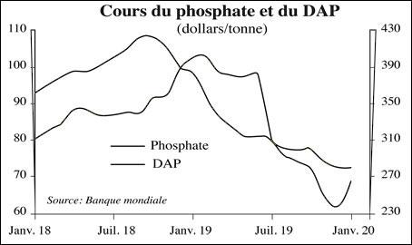 cours-phosphate-006.jpg