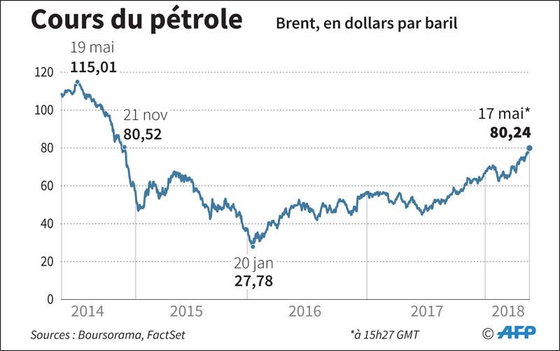 cours_petrole_084.jpg