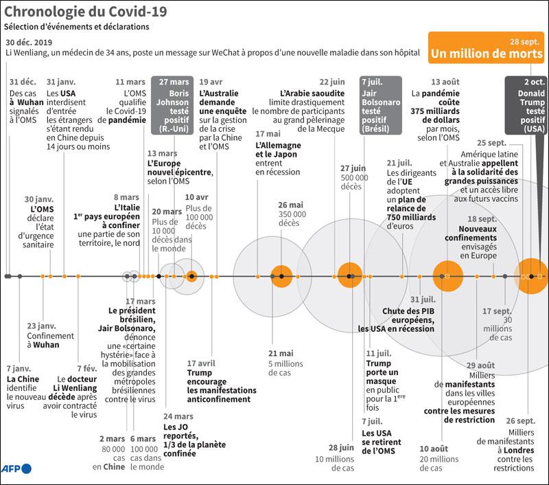 covid-19-2eme-vague-057.jpg