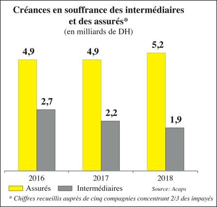 creances_en_souffrance_assurance_021.jpg