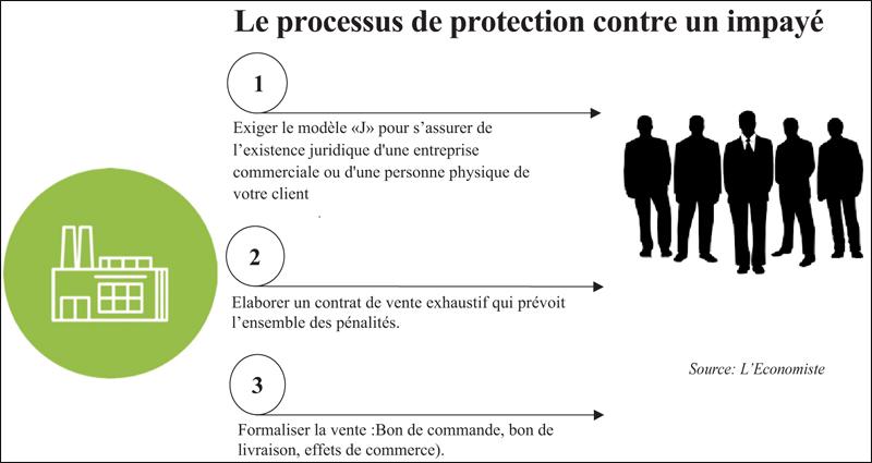 creances_entreprises_062.jpg