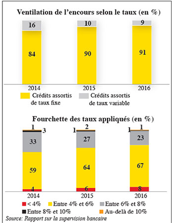 credit-immobilier1.jpg
