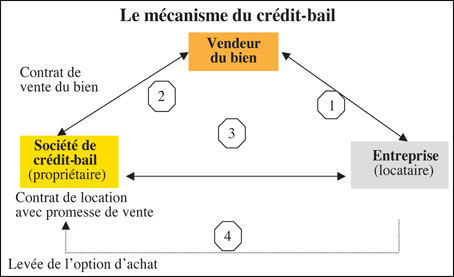 credit_bail_immobilier_060.jpg
