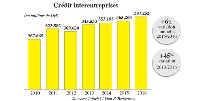 credit_interentreprises.jpg