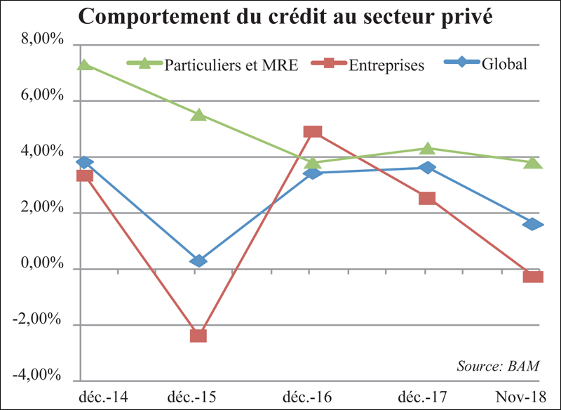 credit_secteur_040.jpg