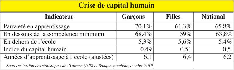crise-capital-humain-070.jpg