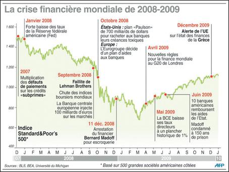 crise_financiere_074.jpg