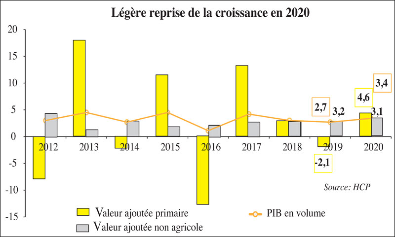 croissance-en-2020-066.jpg