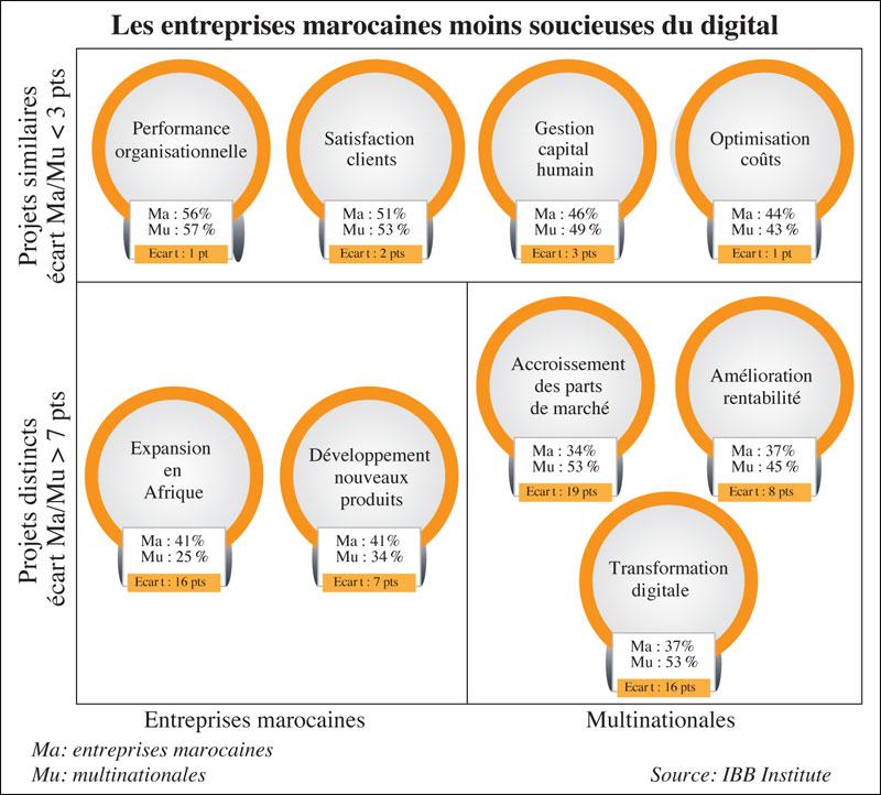 croissance-entreprises-051.jpg