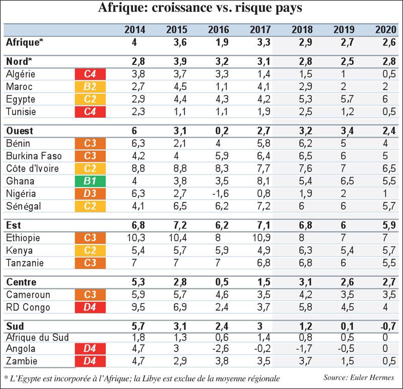 croissance-risque-pays-043.jpg