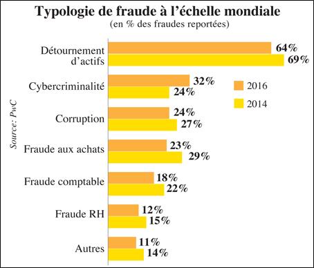 cybercriminalite_060.jpg