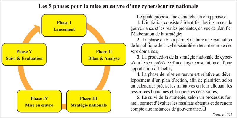 cybersecurite_nationale_084.jpg