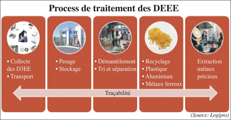dechets_electriques_et_electroniques_078.jpg