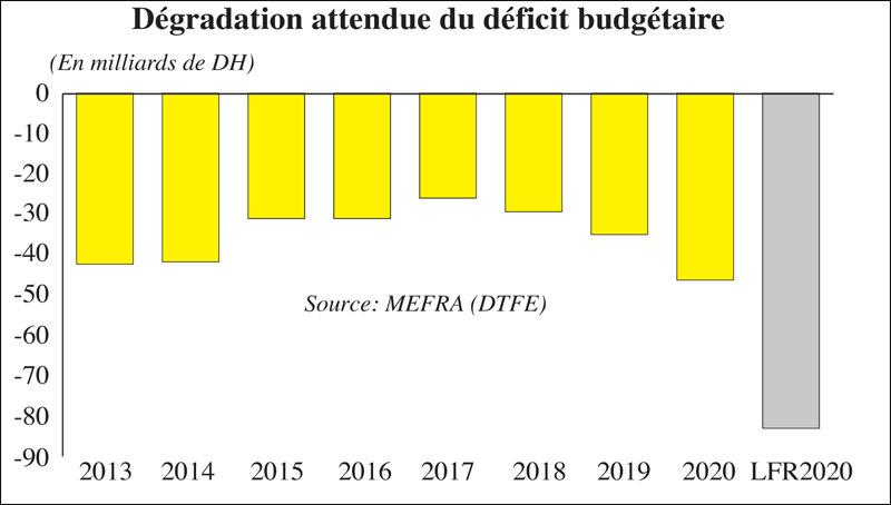 deficit-budgetaire-050.jpg
