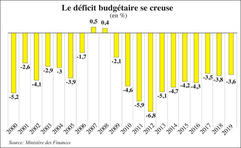 deficit-budgetaire-087.jpg