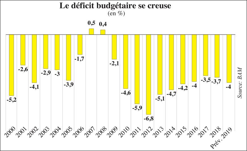 deficit_budgetaire_00.jpg