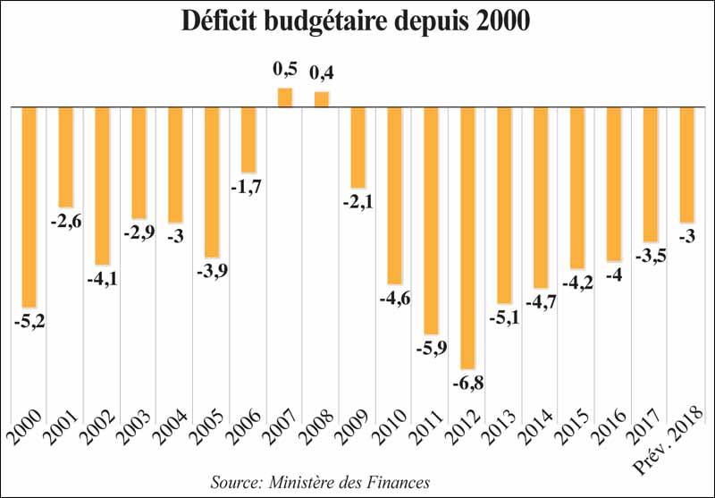 deficit_budgetaire_002.jpg