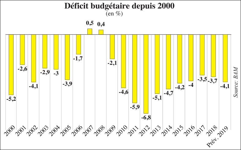 deficit_budgetaire_077.jpg