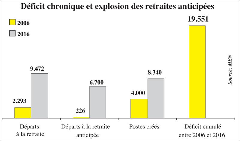 deficit_chronique_015.jpg