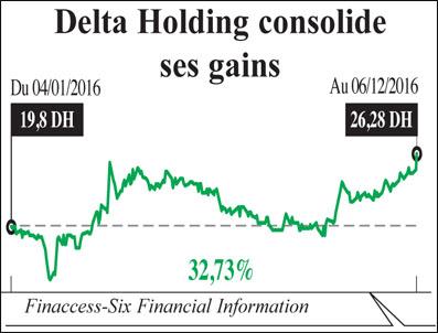 delta_holding_013.jpg
