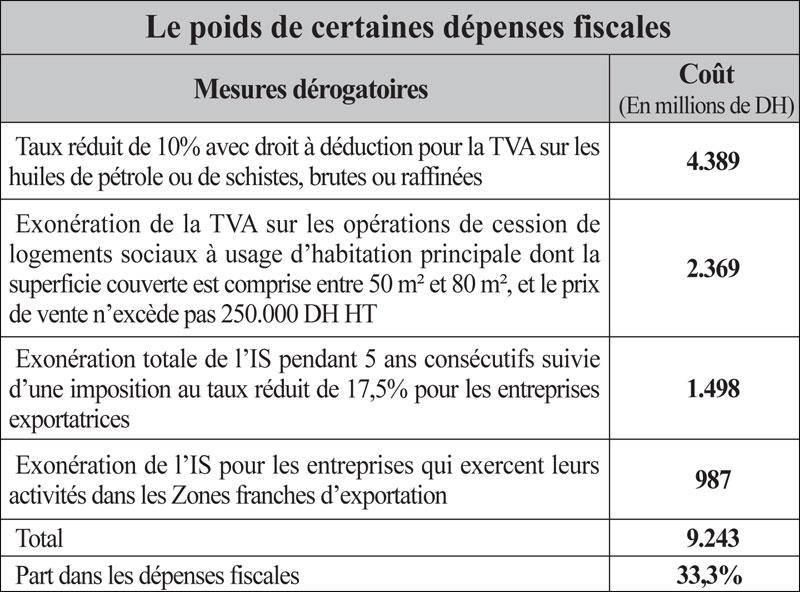 depenses-fiscales-cour-des-comptes-058.jpg