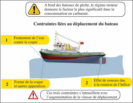 deplacement_bateau_062.jpg