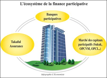 depots_en_banques_participatives.jpg