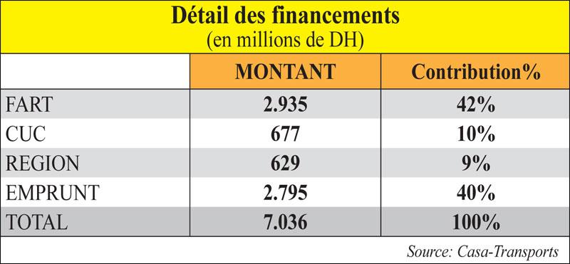 details-financement-078.jpg